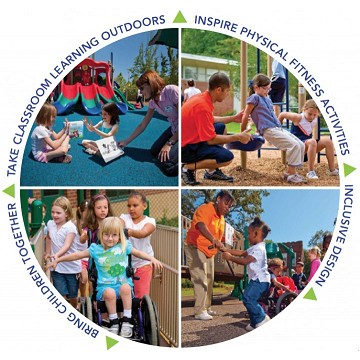 Celebrate outdoor learning with a new playground for your Charter School!